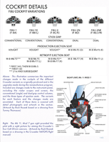 Click image for larger version.  Name:f8 cockpits.png Views:0 Size:198.1 KB ID:73830