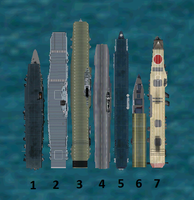 Aircraft carrier Sizes.png